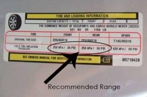 tire pressure load image