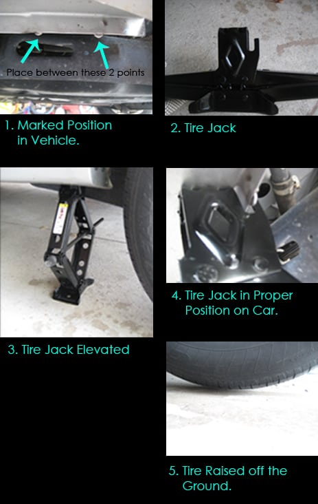 Position the jack - change a tire